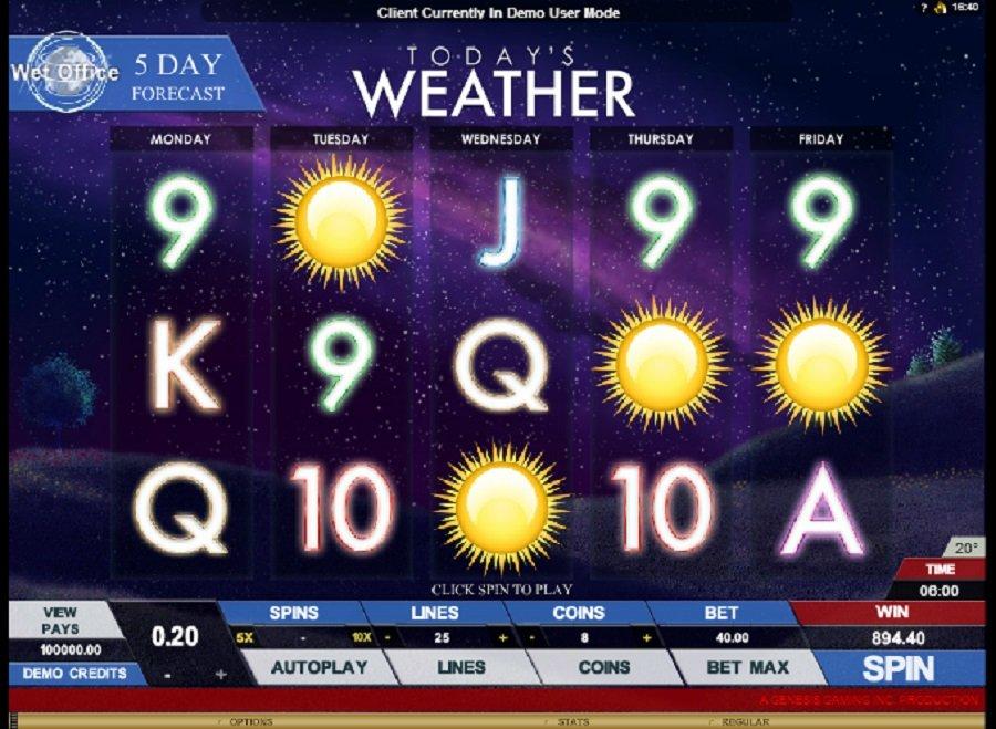 Automatová hra Todays weather