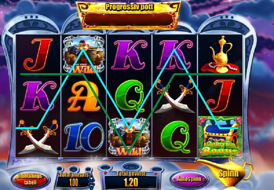 Genie Jackpots gratis spill