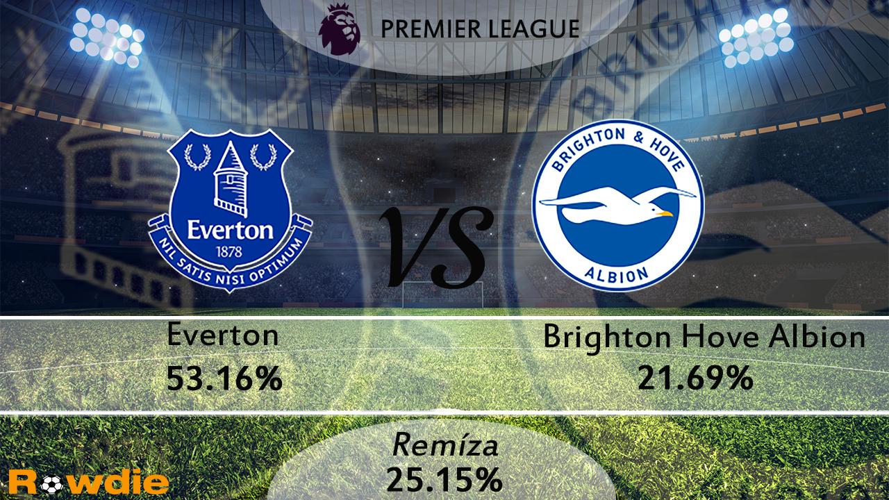 Futbalové predpovede a tipy na stávky: Everton vs Brighton